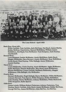 Loan School 1923  cropped